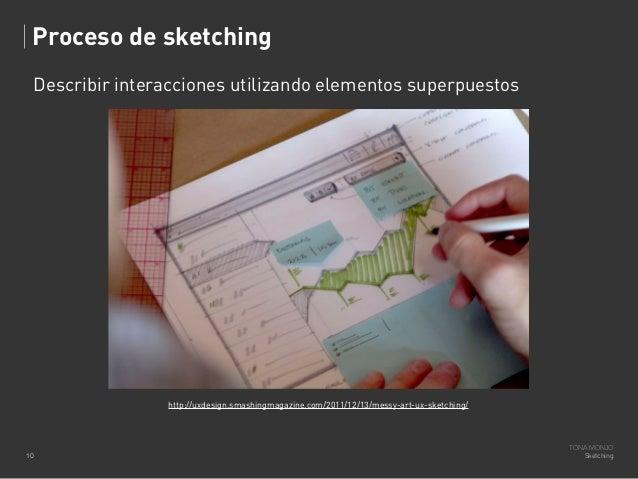 Proceso de sketching Describir interacciones utilizando elementos superpuestos  http://uxdesign.smashingmagazine.com/2011/...