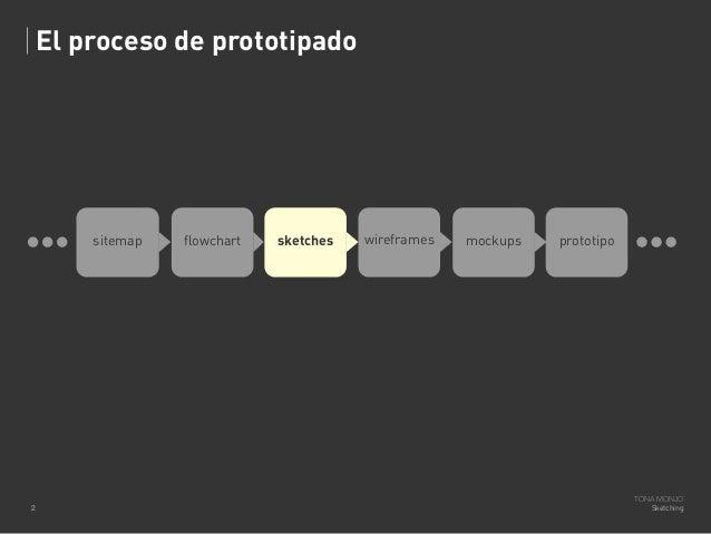 El proceso de prototipado  sitemap  2  flowchart  sketches  wireframes  mockups  prototipo  TONA MONJO Sketching