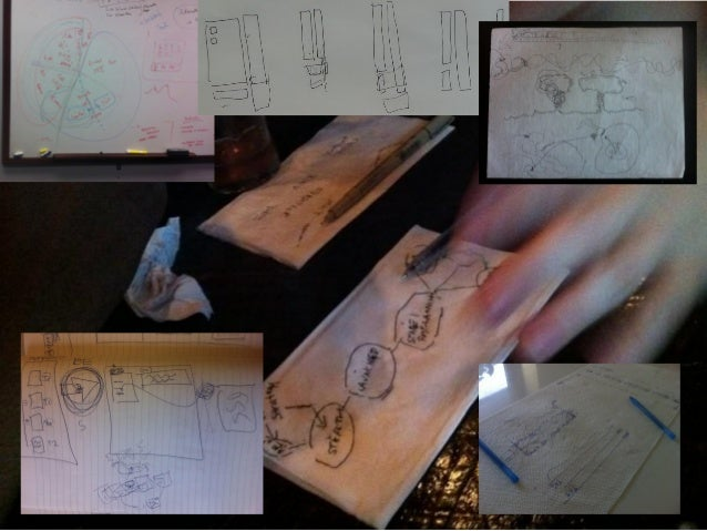 Knowing which sketching mode you are in will: ● Clarify your purpose ● Improve your speed of problem solving ● Increase yo...