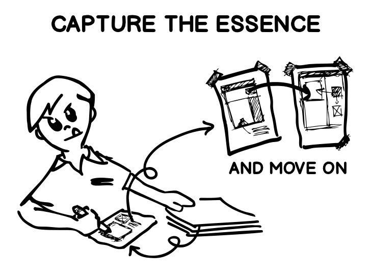 EMBRACE CONSTRAINTSFOR EXAMPLE:• USE ONL 1 COLOR          Y• 1 PENCIL/PEN