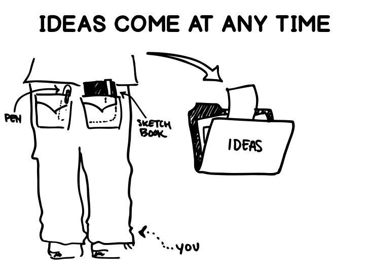 EXPLAIN  OR IDEAS WILL DIE