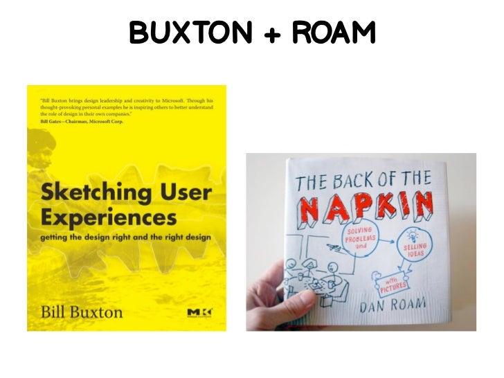 BUXTON + ROAM