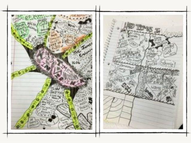 Sketchnoting FOR Learning