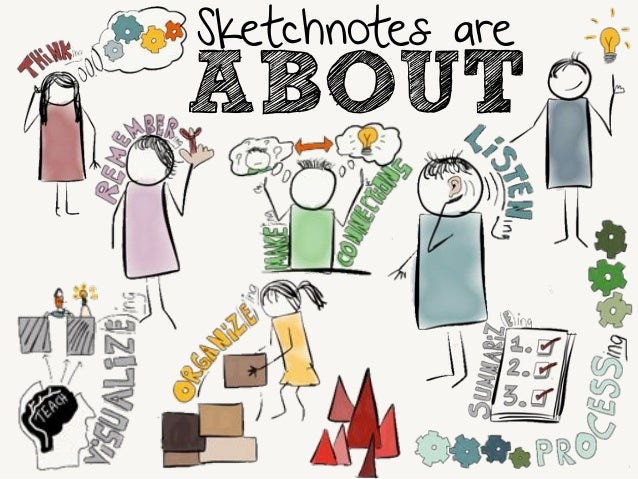 Sketchnotes are  ABOUT