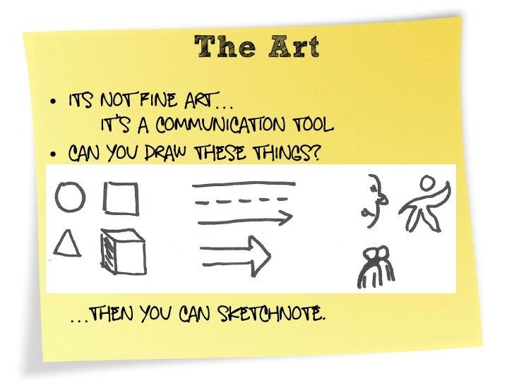 Visual Thinking • Better understand and recall   information   – doodlers have a 29% improved recall   • Visual Thinking i...