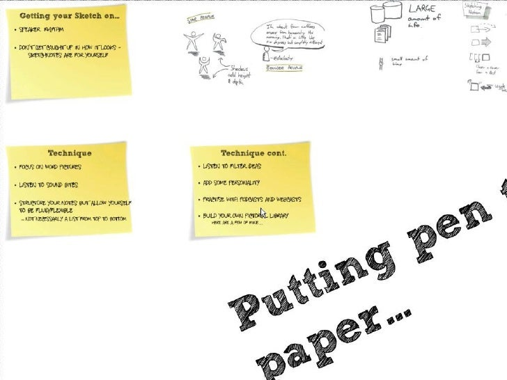 Personal outcomes • Helped me show/ describe things to   others  • Better recall  • Non-linear sketching helped me uncover...