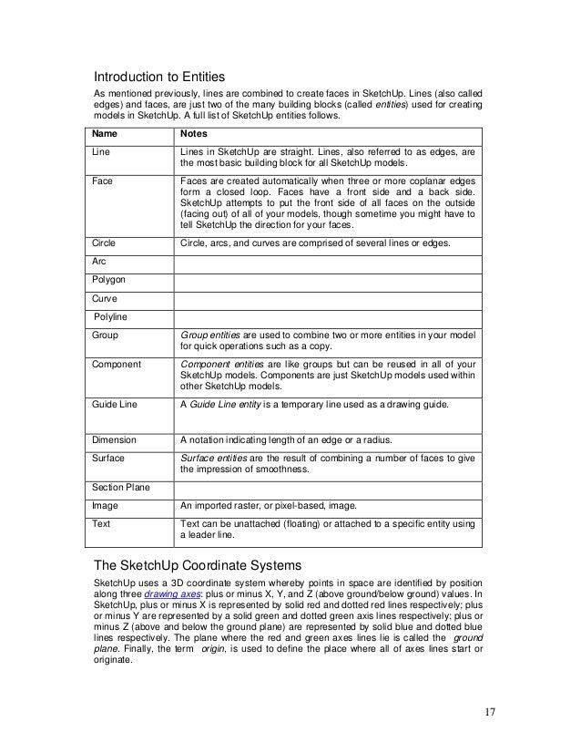 sketchup user guide rh slideshare net sketchup user guide Beginer Guide for Sketch