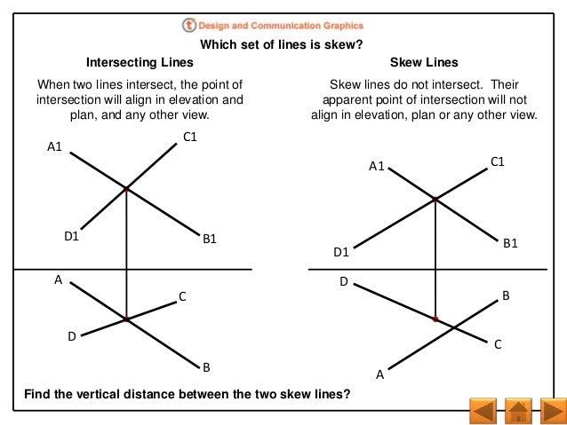 Free Worksheets intersecting lines worksheet : Skew lines