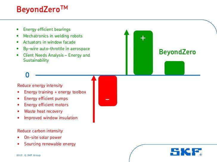 skf group presentation_120126 ac delco wiring diagram skf wiring diagram #8
