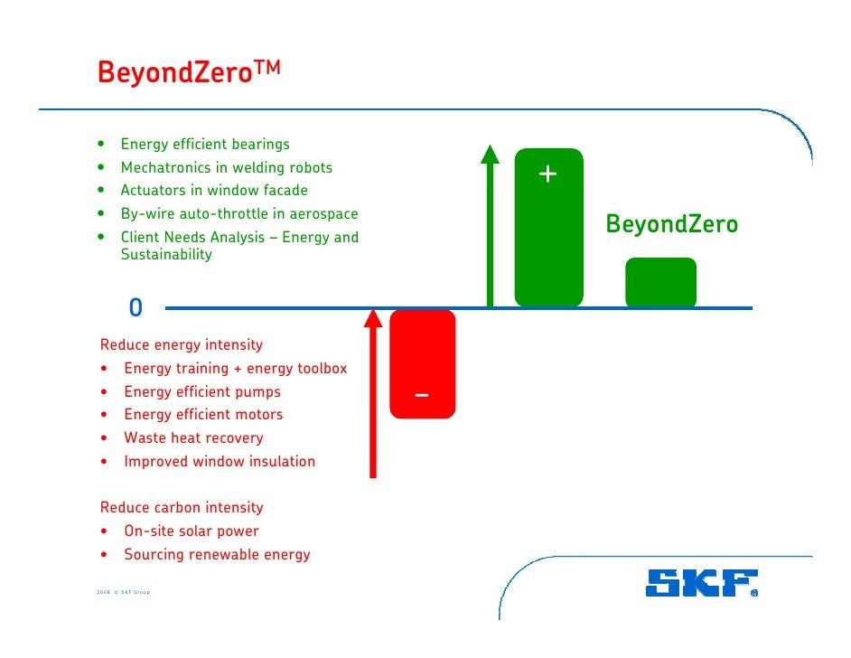 skf group presentation 2008 rh slideshare net