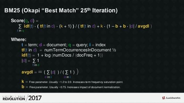 """BM25 (Okapi """"Best Match"""" 25th Iteration) Score(q, d) = ∑ idf(t) · ( tf(t in d) · (k + 1) ) / ( tf(t in d) + k · (1 – b + b..."""