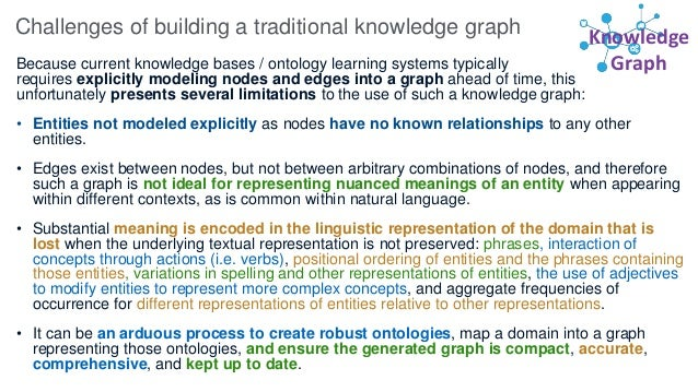 Knowledge Graph Challenges of building a traditional knowledge graph Because current knowledge bases / ontology learning s...