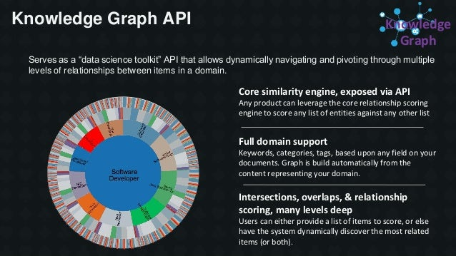 """Serves as a """"data science toolkit"""" API that allows dynamically navigating and pivoting through multiple levels of relation..."""