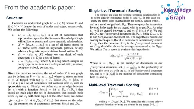 Knowledge Graph From the academic paper: Structure: Single-level Traversal / Scoring: Multi-level Traversal / Scoring: