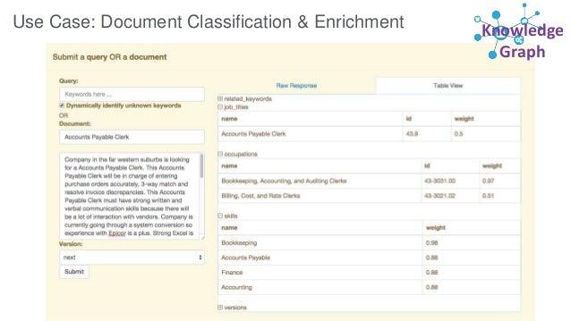 Use Case: Document Classification & Enrichment Knowledge Graph