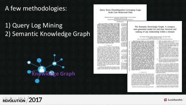 A few methodologies: 1) Query Log Mining 2) Semantic Knowledge Graph Knowledge Graph
