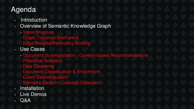 • Introduction • Overview of Semantic Knowledge Graph - Index Structure - Graph Traversal Mechanics - Edge Weights/Relevan...