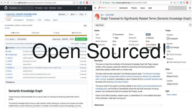 Open Sourced!