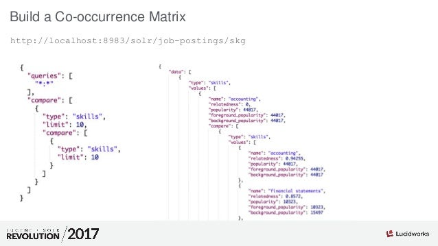 Build a Co-occurrence Matrix http://localhost:8983/solr/job-postings/skg