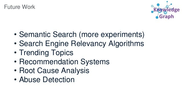 Knowledge Graph Future Work • Semantic Search (more experiments) • Search Engine Relevancy Algorithms • Trending Topics • ...