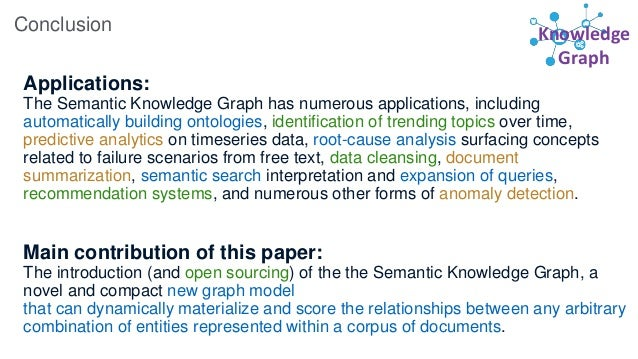 Knowledge Graph Conclusion Applications: The Semantic Knowledge Graph has numerous applications, including automatically b...
