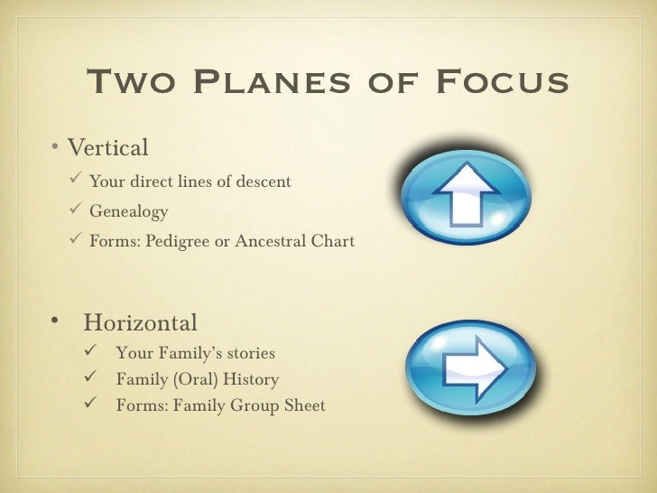 Two Planes of Focus• Vertical   Your direct lines of descent   Genealogy   Forms: Pedigree or Ancestral Chart• Horizont...