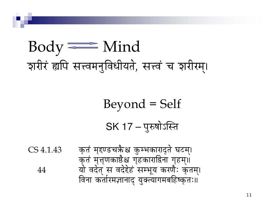 Body                     Mind zÉUÏUÇ ½ÌmÉ xɨuÉqÉlÉÑÌuÉkÉÏrÉiÉå, xɨuÉÇ cÉ zÉUÏUqÉç                             Beyond = S...