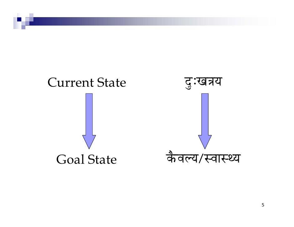 Current State       SÒÈZɧÉrÉ      Goal State     MæüuÉsrÉ/xuÉÉxjrÉ                                       5