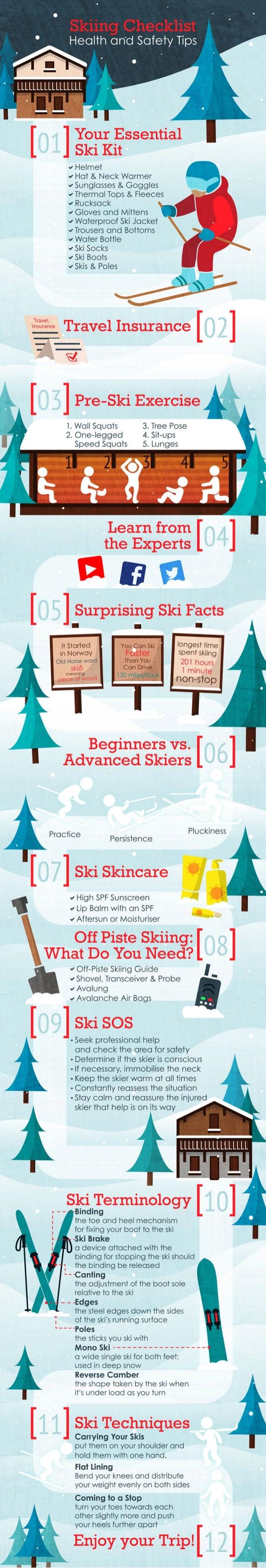 Ski Bonjour's Ultimate Skiing Checklist