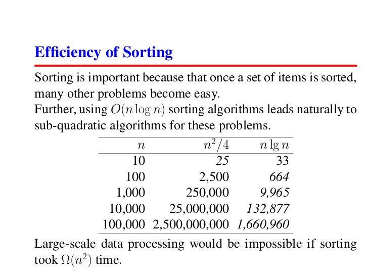 Skiena algorithm 2007 lecture07 heapsort priority queues