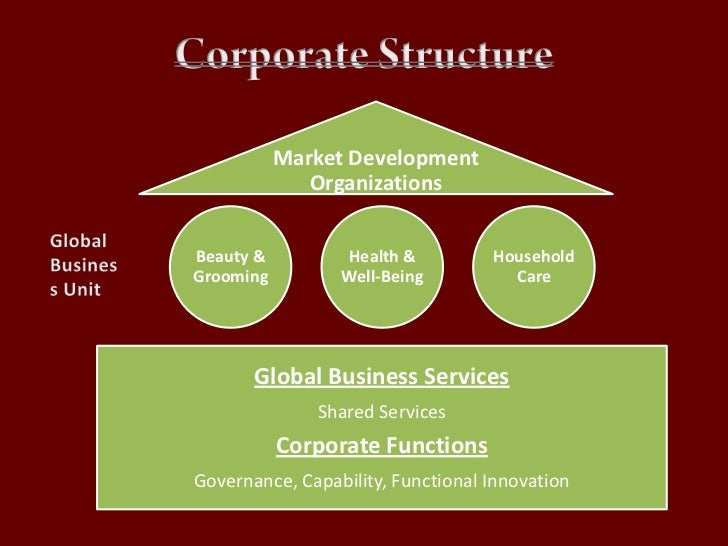 an overview of the three strategic business unite strategy bsus of procter and gamble Procter & gamble eager to make strategic changes to its world procter & gamble of consumer brands in order to comply with its core business strategy.