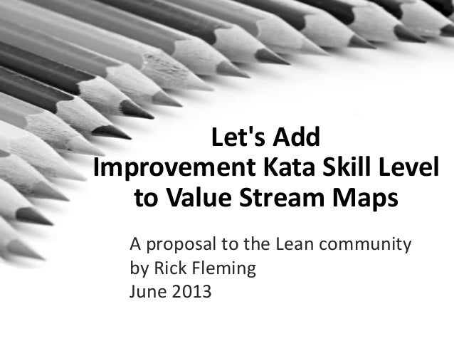 Lets AddImprovement Kata Skill Levelto Value Stream MapsA proposal to the Lean communityby Rick FlemingJune 2013