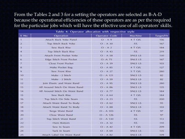 From the Tables 2 and 3 for a setting the operators are selected as B-A-D because the operational efficiencies of these op...