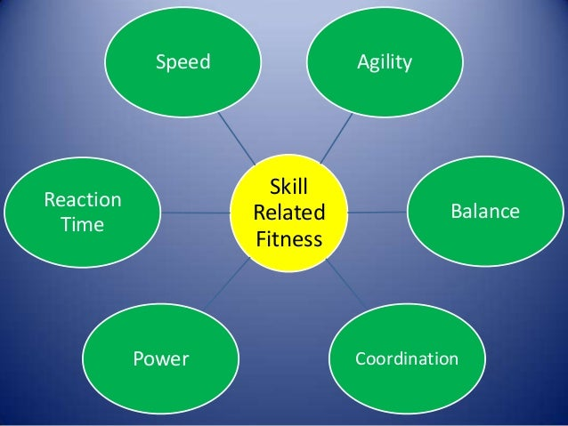 skill related fitness Skill-related fitness project by: alexis luka option two: summer vacation client training exercises sport specificity: my clients wants improve her coordination.