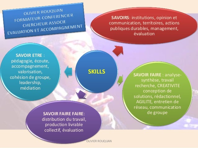 OLIVIER ROUQUAN SKILLS SAVOIRS: institutions, opinion et communication, territoires, actions publiques durables, managemen...