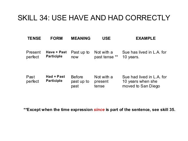 past perfect tense worksheets