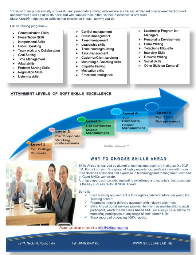 How To List Thought Leadership On Resume