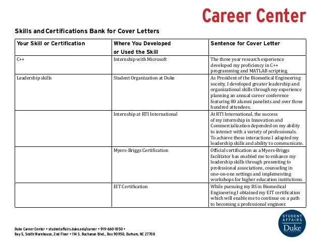 skills and certifications bank for cover letters your skill or certification where you developed or used