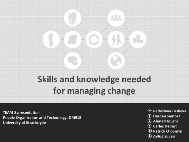 Skills and knowledge neededfor managing changeTEAM 8 presentationPeople Organization and Technology, DM918University of St...