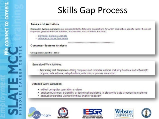 skills gap analysis template