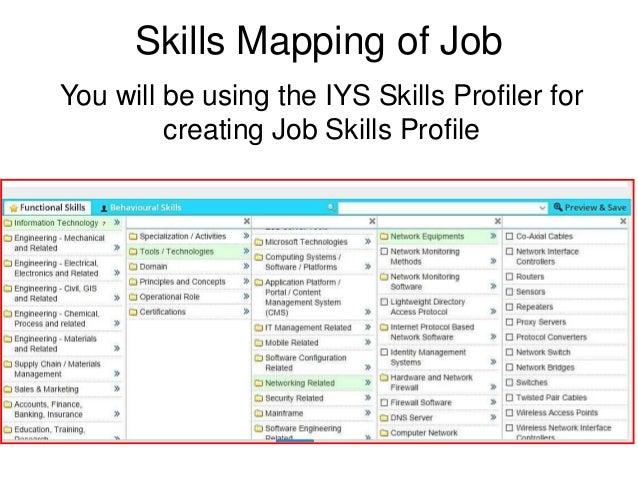job analysis at tata