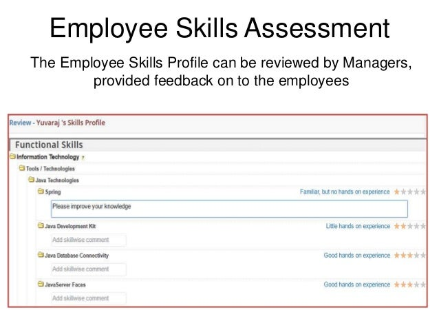 an assessment of the liability of employees and employers in an organization Managing risk in the administration of employee of any past liability claims against the organization that relate identified on such risk assessment.
