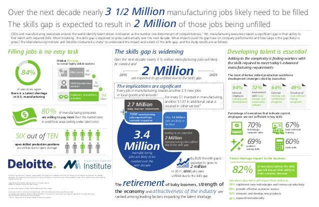 """As used in this document, """"Deloitte"""" means Deloitte Consulting LLP, a subsidiary of Deloitte LLP. Please see www.deloitte...."""