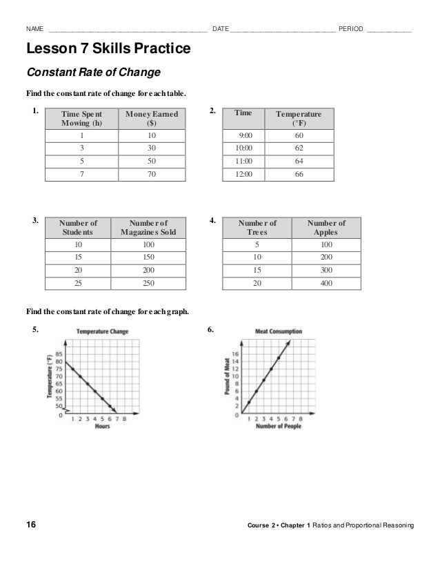 rate of change worksheets resultinfos. Black Bedroom Furniture Sets. Home Design Ideas