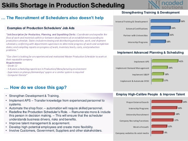 Skills Shortage In Production Scheduling