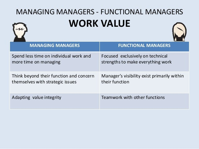 Team Building Skills For Managers