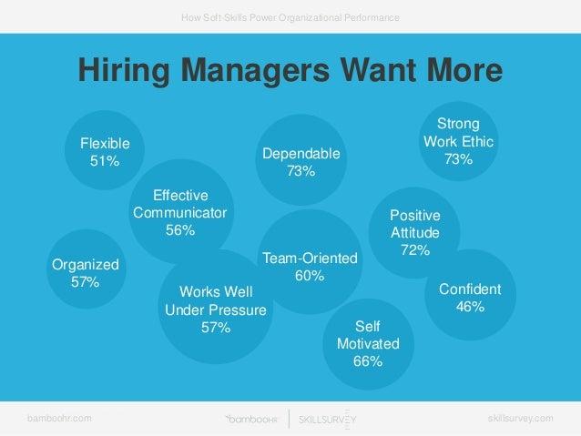 7 Ways Soft-Skills Power Organizational Performance Slide 15