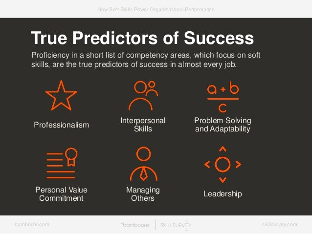 7 Ways Soft-Skills Power Organizational Performance Slide 23