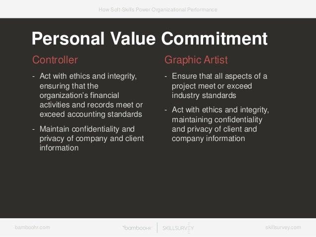 7 Ways Soft-Skills Power Organizational Performance Slide 31