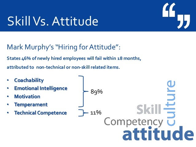 "hire for attitude and train for Hiring graduates: ""hire character, train for skill he said once in a well-articulated way ""hire character, train skill attitude is not really something."